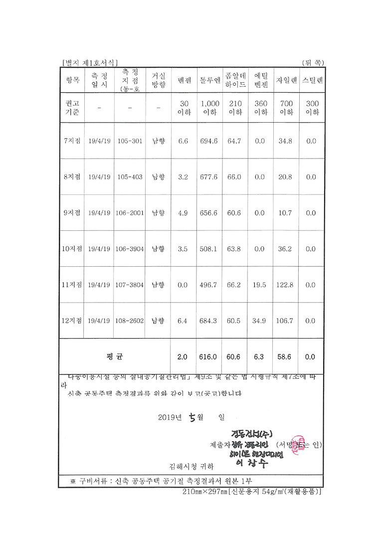 실내공기질 측정결과공고문-2.jpg