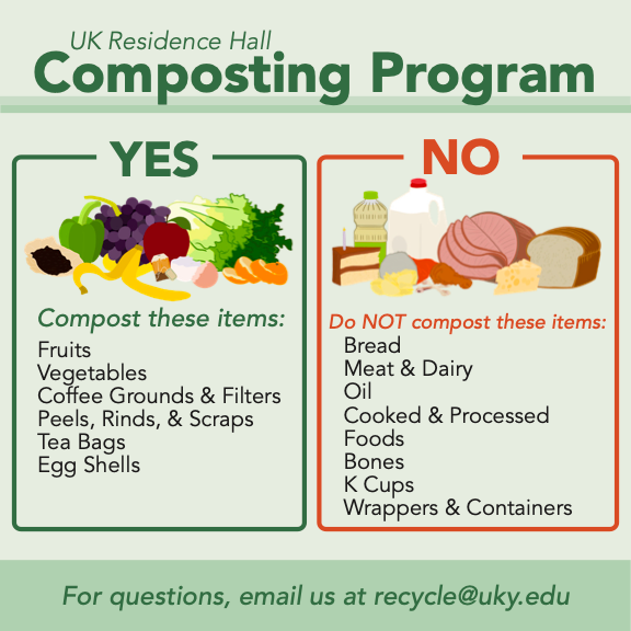 UK Recycling: Residence Hall Composting Program