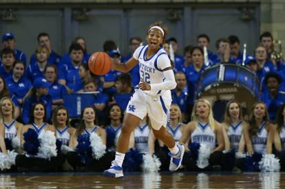 University of Kentucky Women's Basketball 2018