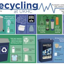 UK Recycling: Hospital Recycling