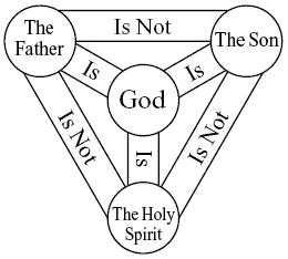 shield-trinity-scutum-fidei-english.png