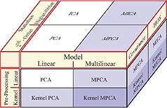 model_taxonomy3.png