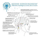 Access Consciousness - Access Bars