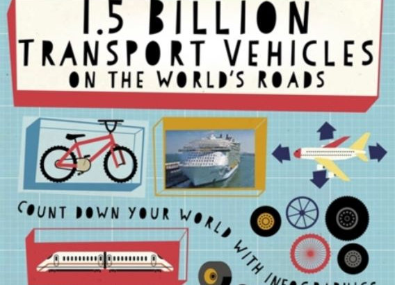 Book - 1.5 billion transport vehicles on the world's roads