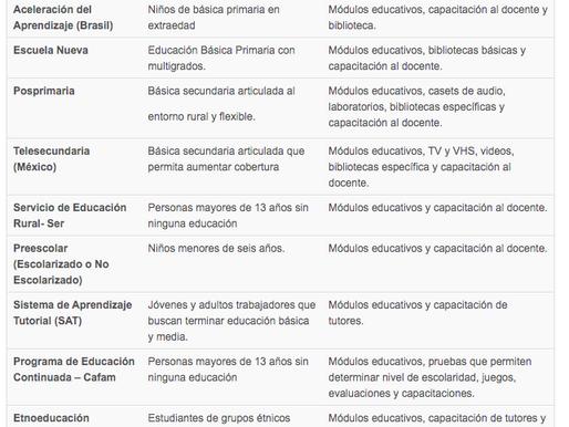 Programas educativos diferenciados para la población rural colombiana