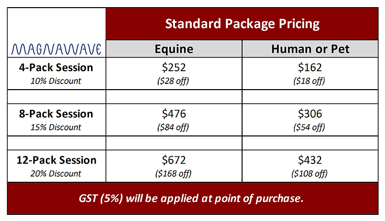 PEMF Standard Package Pricing.png