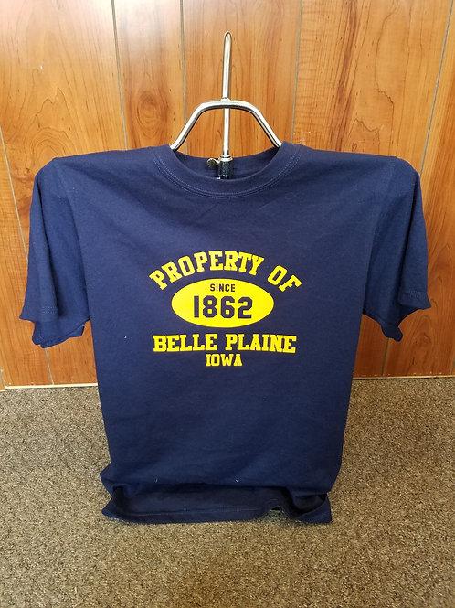 Property of BP 1862