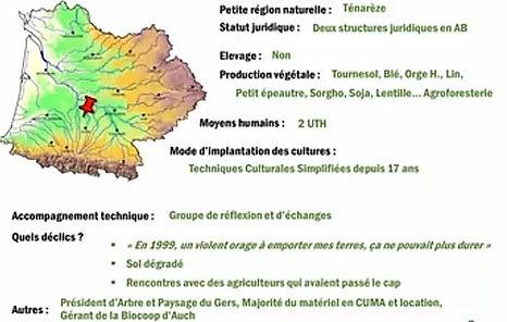 image donnant des informations sur la ferme Pujos dans le Gers, sa situation géographique, ses moyens humains, son statut juridique
