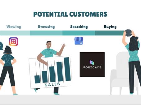 Get More Sales From Digital Marketing Activities