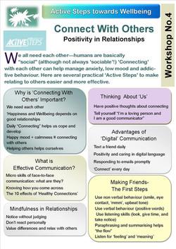 Wellbeing workshop 4