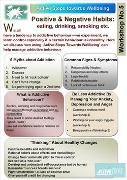 Wellbeing workshop 5