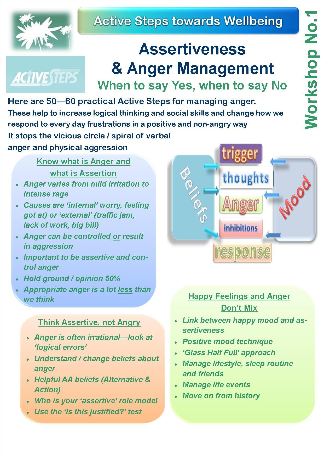 Wellbeing workshop 1