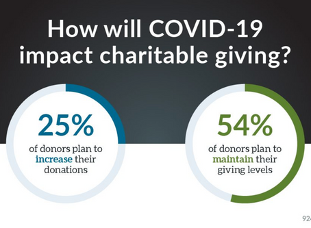 Philanthropy Insights: How Donors React to COVID-19