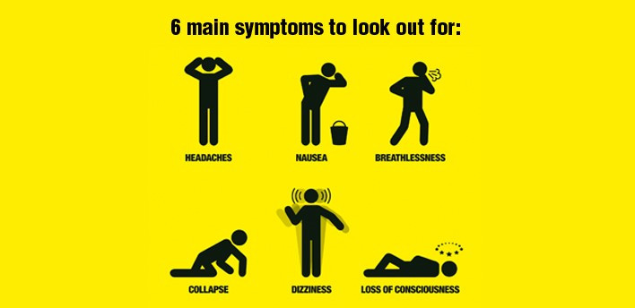 Carbon monoxide poisoning and the symptoms to look out for