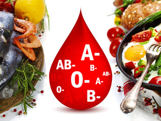 Grupo Sanguíneo y su alimentación