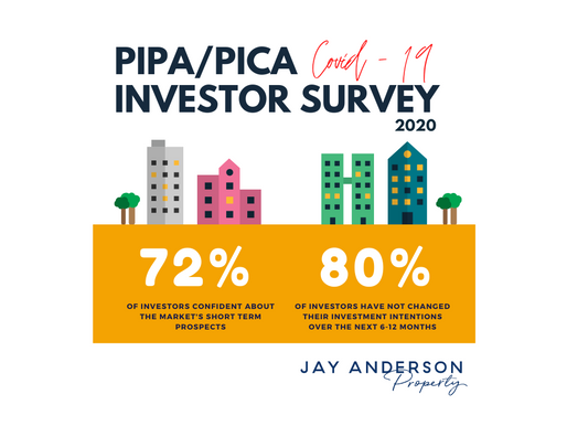 COVID-19 Property Investor Survey