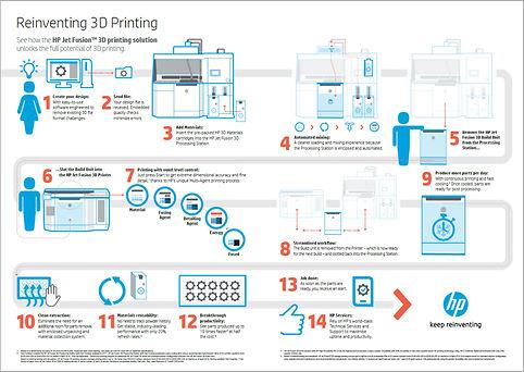 HP 3d info.jpg