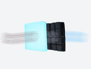 Hygeolis actieve filtratie luchtreiniger