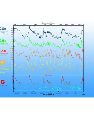 klimadaten-t.png