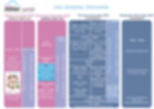 Programme EMS 2 parcours de visites PDF.