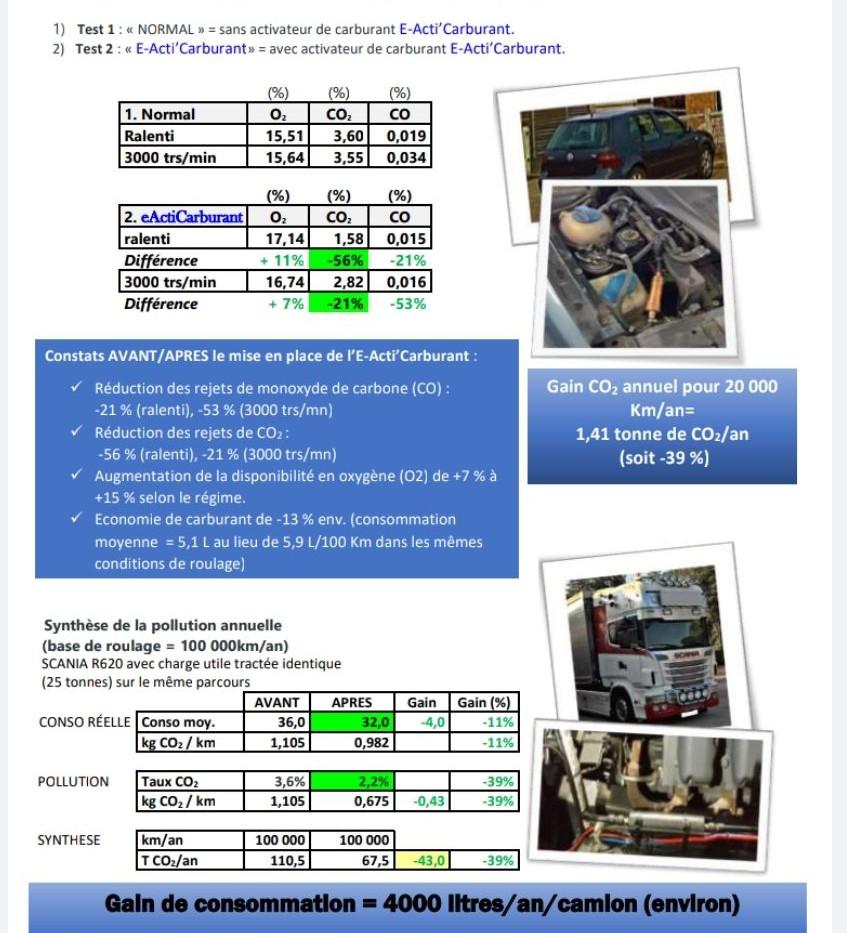 E.Clean carburant témoignage