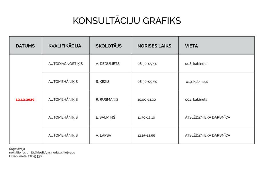 Konsultaciju grafiks 12 12 2020 arpusfor
