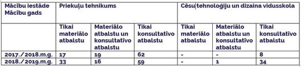 PUMPURS tabula.JPG