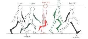How to Animate 2 Legs