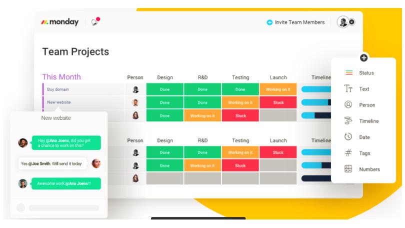 Avec monday.com, l'interface de gestion est très visuelle