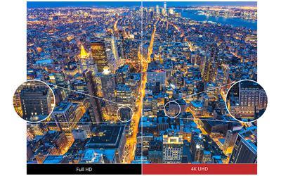 Comparatif entre le Full HD et le 4K UHD