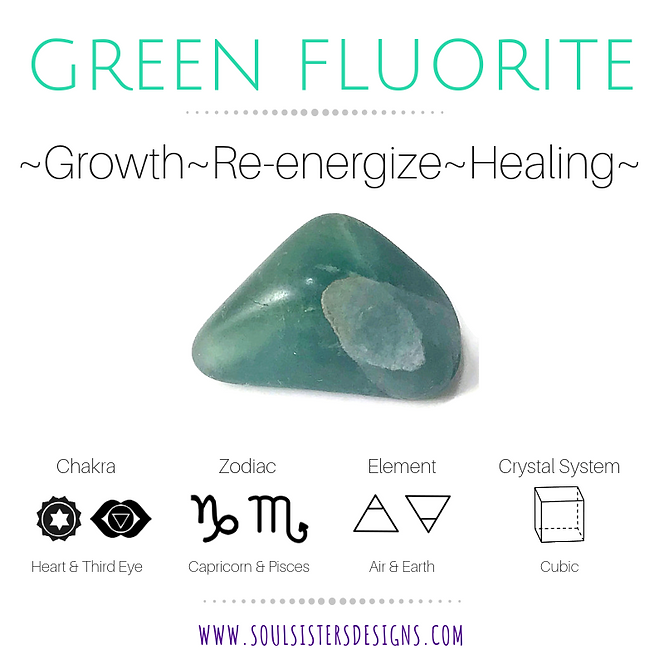 Green Fluorite INFO GRAPHIC.png