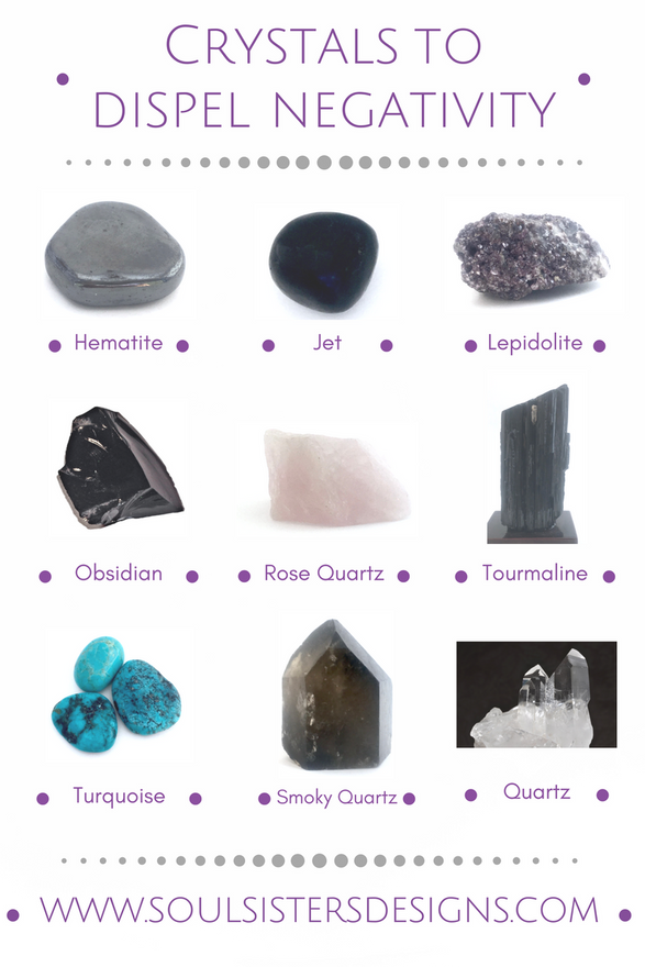 Crystals to Dispel Negativity PART 2
