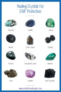 Healing Crystals for EMF protection.png