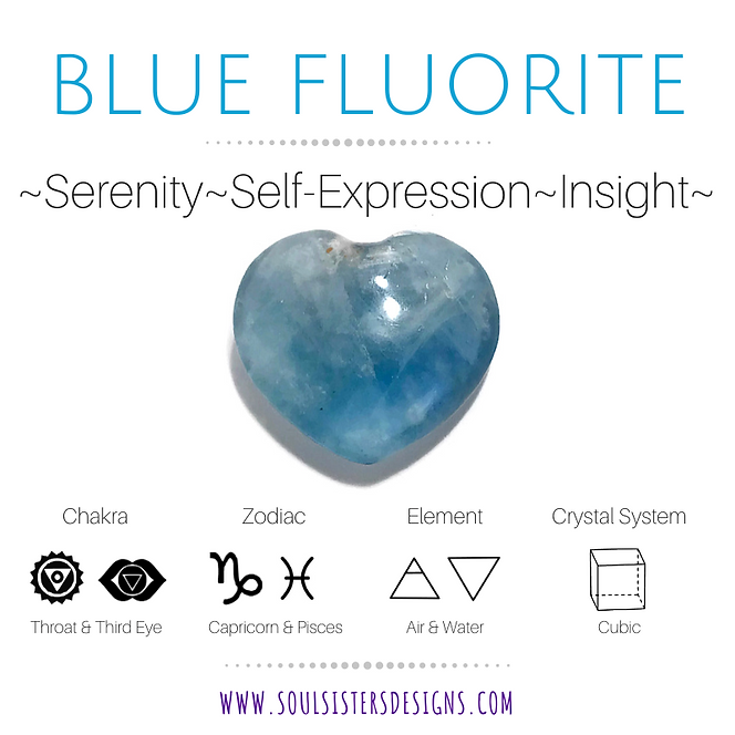 Blue Fluorite INFO GRAPHIC.png