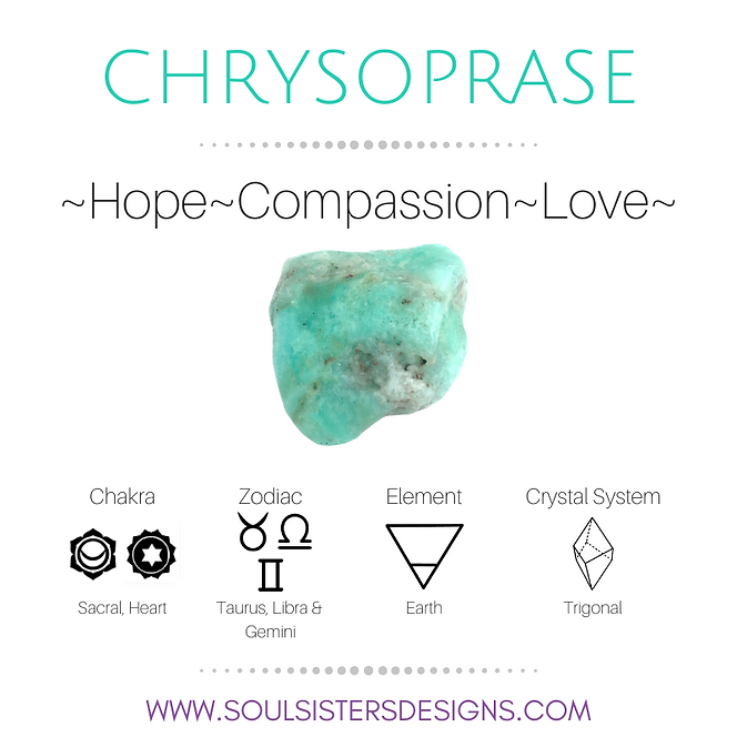 Chrysoprase INFO GRAPHIC.png