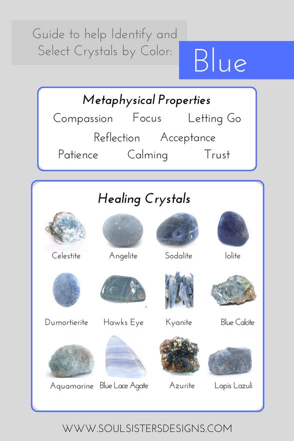 Blue Healing Crystals
