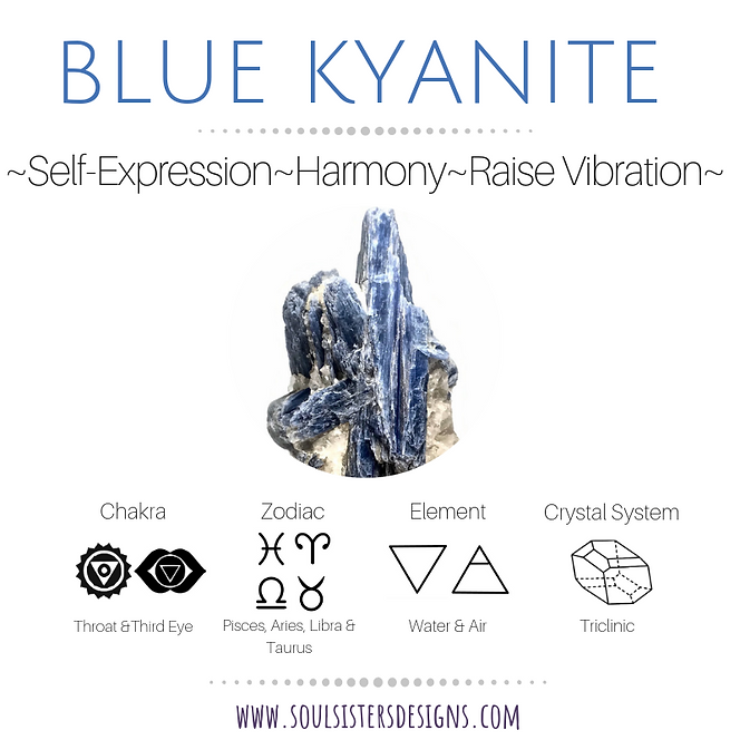 Blue Kyanite INFO GRAPHIC.png