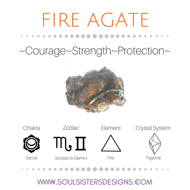 Fire Agate INFO GRAPHIC.png