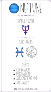 Ruling Planet Neptune with Zodiac Pisces and its Traits