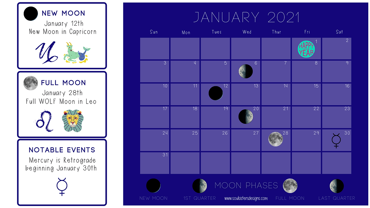 January 2021 Moon Phases Calendar.png