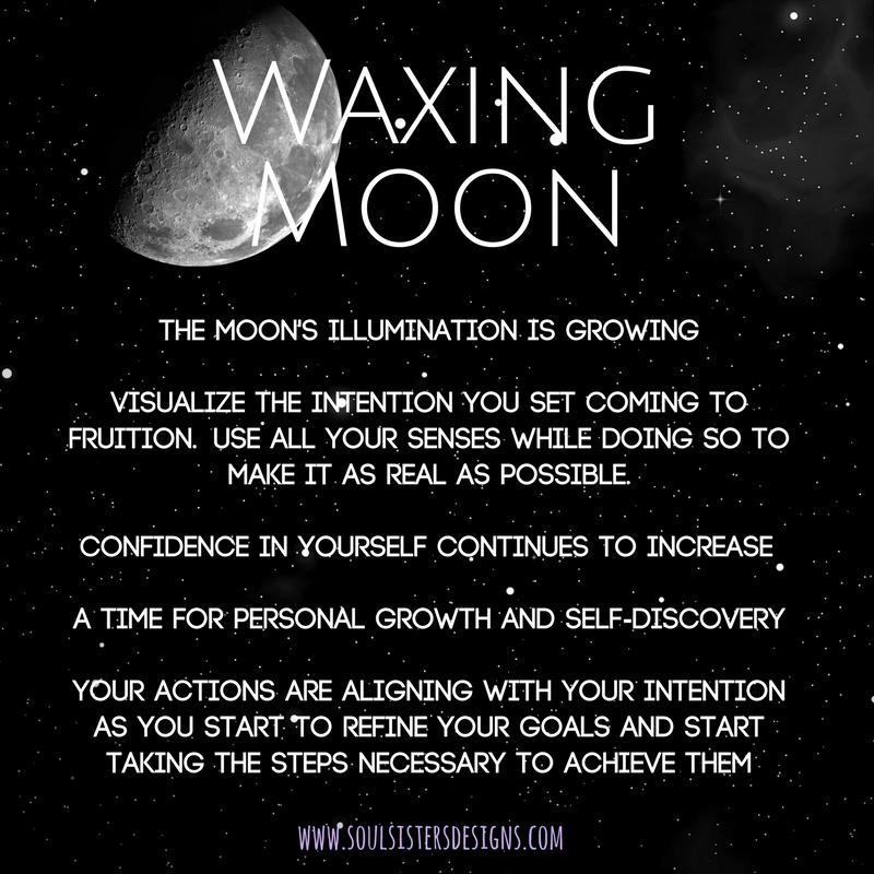 Waxing Moon symbolism