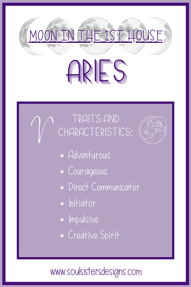 Traits and Characteristics of the Moon in Aries