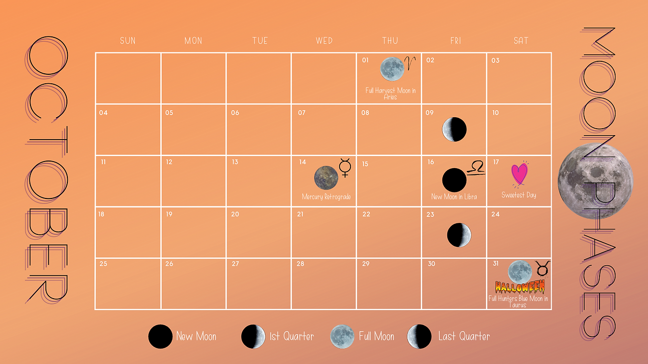 OCTOBER 2020 moon phases calendar.png