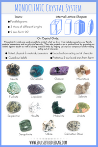Monoclinic Crystal Systems and how to use them on crystal grids