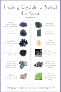 Healing Crystals for AURA PROTECTION