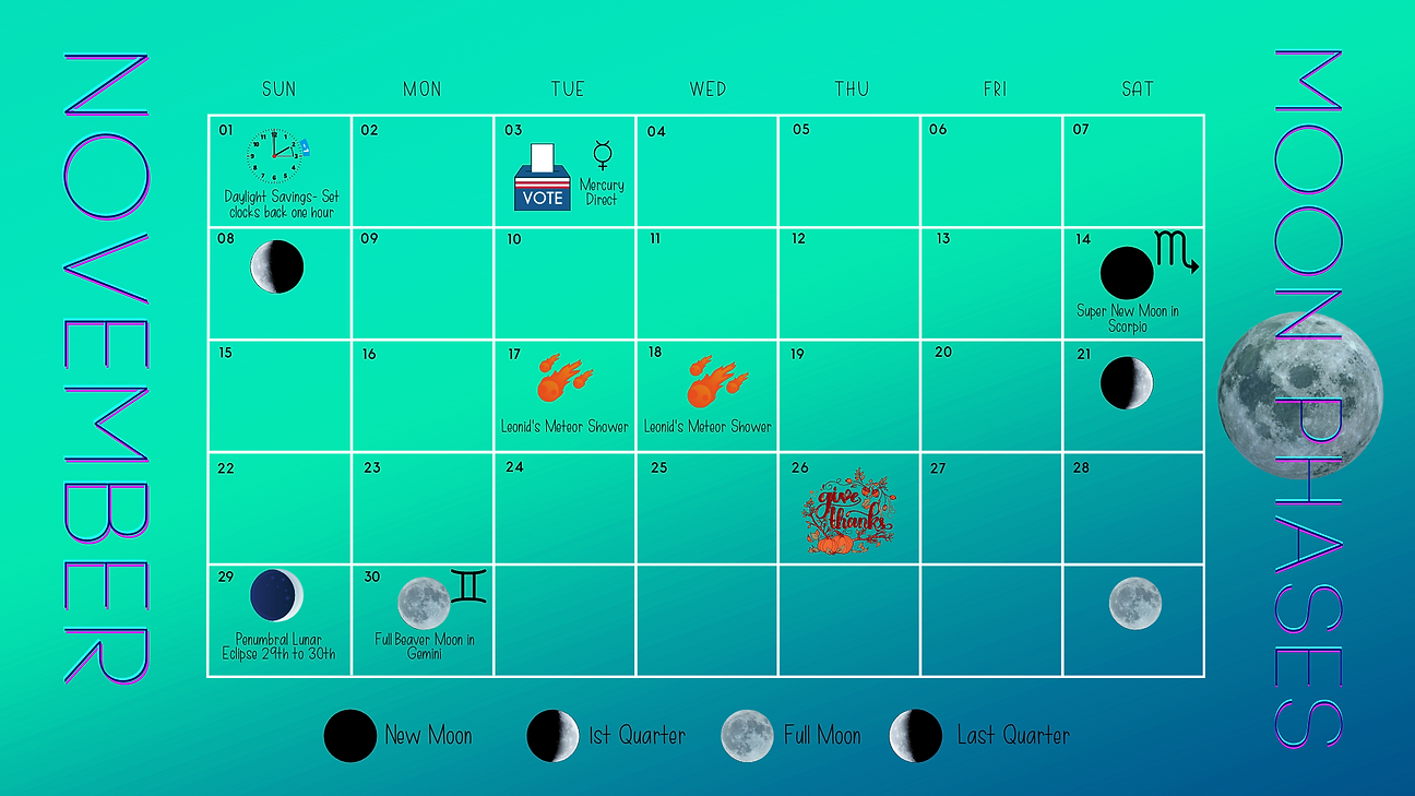 November 2020 moon phases calendar.png