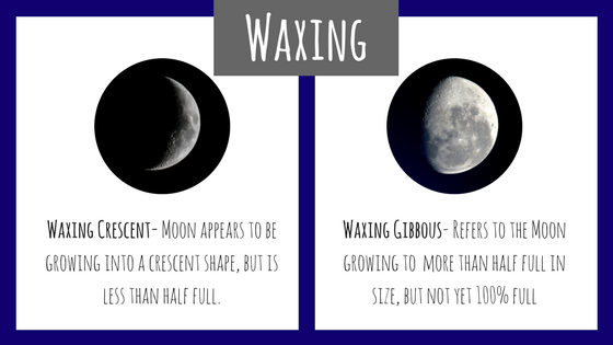 Waxing Crescent and Gibbous defined