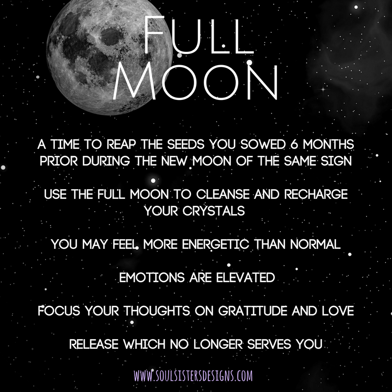 Full Moon Intentions