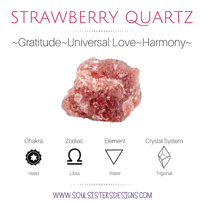 Strawberry Quartz INFO GRAPHIC.png
