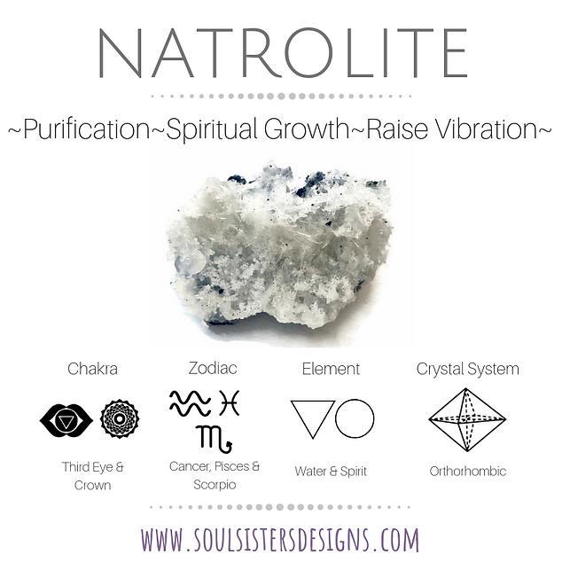 Natrolite Info Graph.png